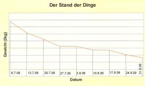 Stand-090831